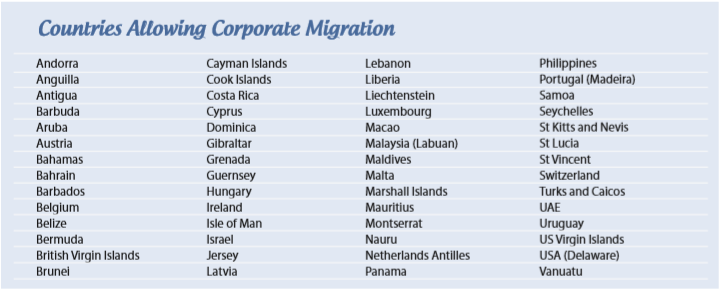 Countries Permitting Corporate Migration